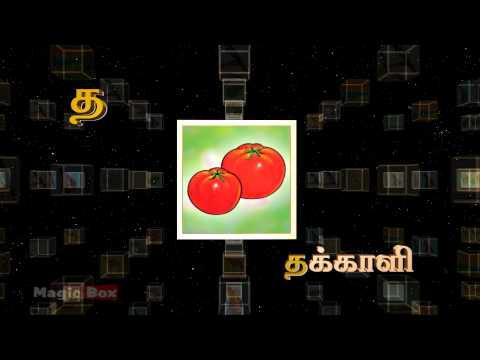 உயிர் மெய் எழுத்துக்கள் – Tamil Compound Letters