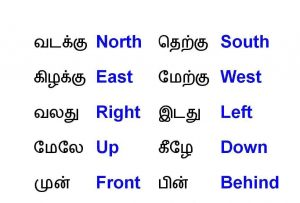 Learn Directions in Tamil Picture